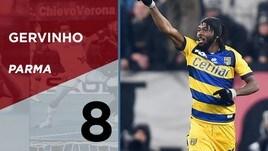 Serie A, Top e Flop della 22a giornata