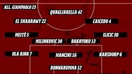 Fantacalcio, 23a giornata Serie A: scopri la formazione di Mister Calcio Cup