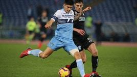 Serie A Lazio-Empoli 1-0, il tabellino