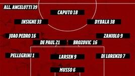 Fantacalcio, 24a giornata Serie A: scopri la formazione di Mister Calcio Cup