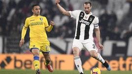 Serie A Juventus-Frosinone 3-0, il tabellino