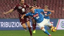 Serie A Napoli-Torino 0-0, il tabellino