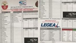 Serie C Pro Piacenza, esclusione dal campionato e ko a tavolino