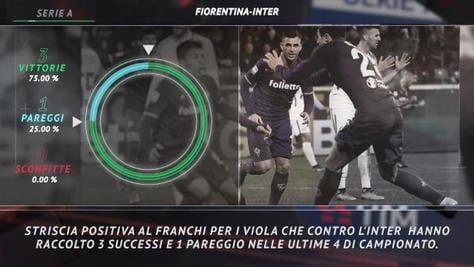 Serie A, le curiosità sulla 25ª giornata