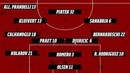 Fantacalcio, 25a giornata Serie A: scopri la formazione di Mister Calcio Cup