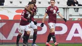 Serie A Torino-Atalanta 2-0, il tabellino