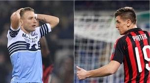 Lazio-Milan 0-0: i colpi biancocelesti sul Diavolo illeso