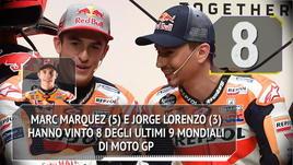 MotoGP Qatar - La Race Preview