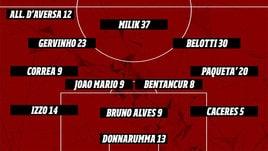 Fantacalcio, 27a giornata Serie A: scopri la formazione di Mister Calcio Cup
