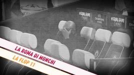 La Roma di Monchi, flop 11