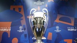 La guida ai sorteggi di Champions ed Europa League