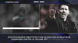 L'Atletico di Simeone imbattuto contro le italiane