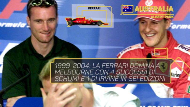 GP Australia - Ferrari e dintorni