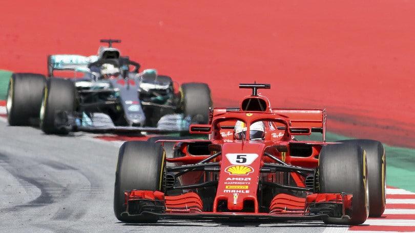 Risultati Formula 1 2019