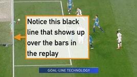 La teoria del no-gol di Cristiano Ronaldo