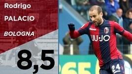 Serie A, Top e Flop della 28a giornata