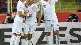 Qualificazioni Euro 2020: bene Olanda e Belgio, Piatek fa vincere la Polonia