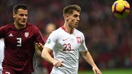 Piatek non incide, Lewandowski salva la Polonia con la Lettonia