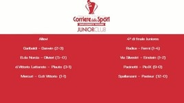 Junior Club 2019 week 8: il torneo entra nel vivo