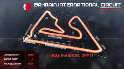 Gp Bahrein, come si affronta il circuito di Sakhir