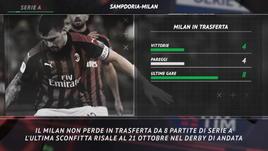 Serie A, le curiosità sulla 29ª giornata