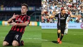 Diretta Sampdoria-Milan ore 20.30: dove vederla in tv e le probabili formazioni