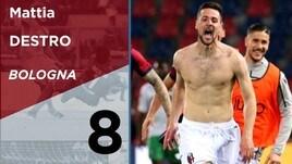 Serie A, Top e Flop della 29a giornata