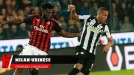 Milan-Udinese, le probabili formazioni