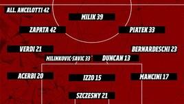 Calcio, 30a giornata Serie A: scopri la formazione di Mister Calcio Cup