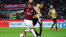 Serie A Milan-Udinese 1-1, il tabellino
