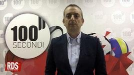 I 100 secondi di Pasquale Salvione: Il Milan frena, lotta Champions incredibile