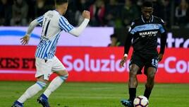 Serie A Spal-Lazio 1-0, il tabellino
