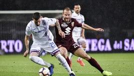 Serie A Torino-Sampdoria 2-1, il tabellino
