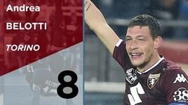 Serie A, Top e Flop della 30a giornata