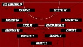 Fantacalcio, 31a giornata Serie A: scopri la formazione di Mister Calcio Cup