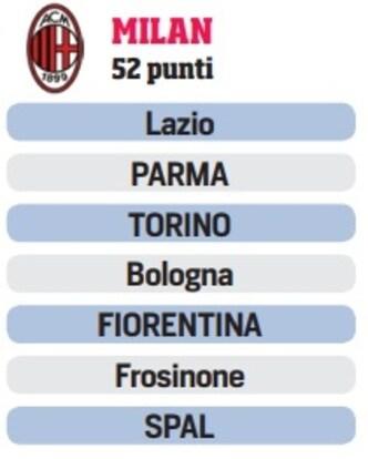 Calendario Milan Europa League.Le Volate Champions Ed Europa League Ecco Il Calendario