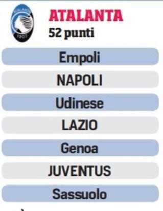 Calendario Atalanta Europa League.Le Volate Champions Ed Europa League Ecco Il Calendario