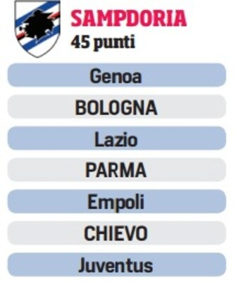 Juventus Calendario Champions.Le Volate Champions Ed Europa League Ecco Il Calendario
