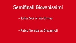 Junior Club 2019: semifinale Giovanissimi