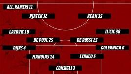 Fantacalcio, 32a giornata Serie A: scopri la formazione di Mister Calcio Cup