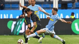 Serie A Spal-Juventus 2-1, il tabellino
