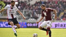 Serie A Torino-Cagliari 1-1, il tabellino