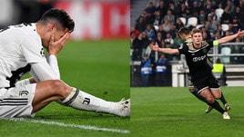 De Ligt infrange il sogno di Cristiano Ronaldo
