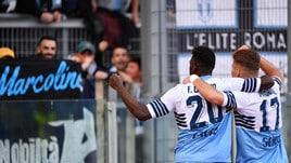 Serie A Lazio-Udinese 2-0, il tabellino