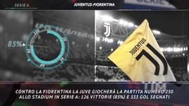 Serie A, le curiosità sulla 33ª giornata