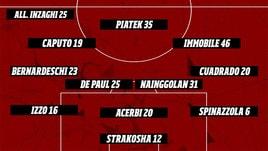 Fantacalcio, 33a giornata Serie A: scopri la formazione di Mister Calcio Cup