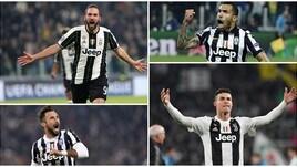 Juventus 2012-2019: la Top 20 dei bomber