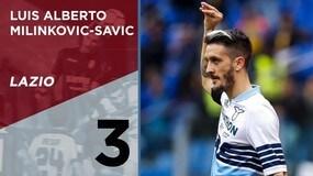 Serie A, Top e Flop della 33a giornata
