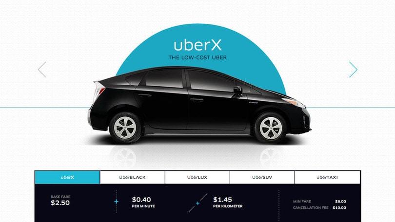 Toyota, maxi investimento per la guida autonoma
