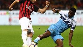 Coppa Italia Milan-Lazio 0-1, il tabellino